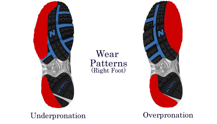 High Arch Underpronation Shoes